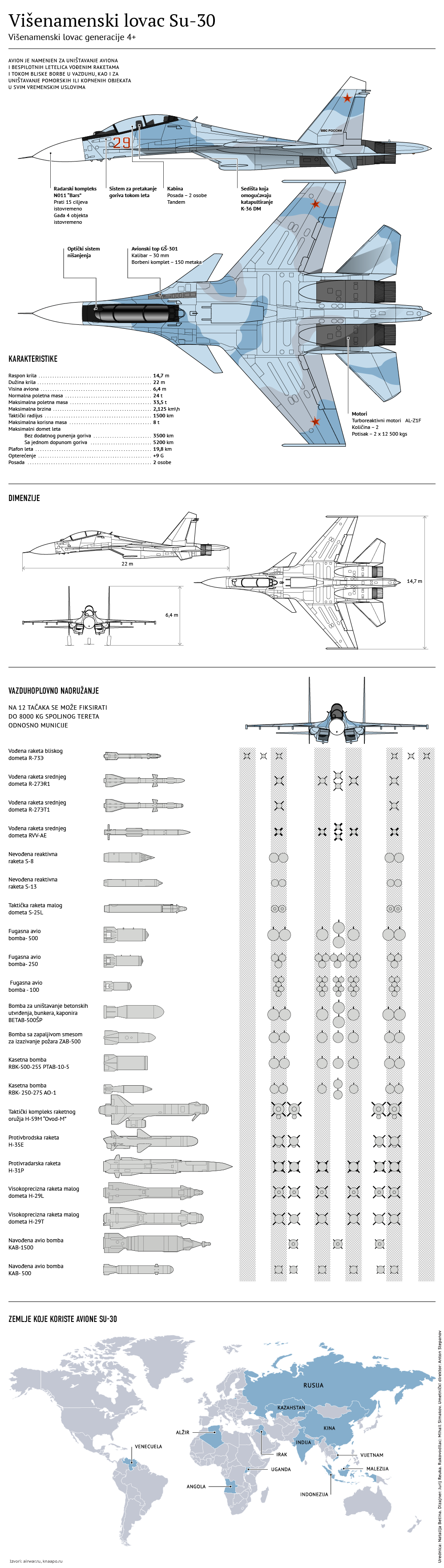 Su-30 for Russian Air Force - Page 19 1102495310